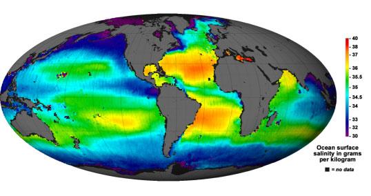 NASA Aquarius Mission - Satellite Development