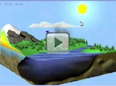 Warming and the Water Cycle